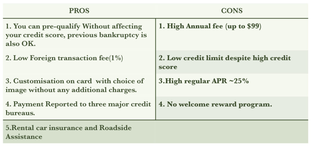 benefits comparing with the trade off specific to Indigo card at user end